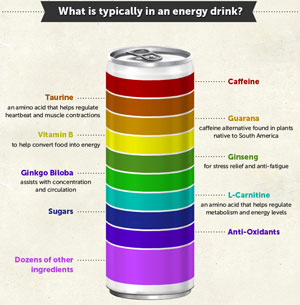 Dangerous Ingrediants In Energy Drinks